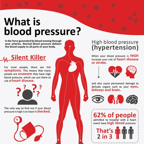 BP Zone Customer Reviews - Can Lower Your Blood Pressure?