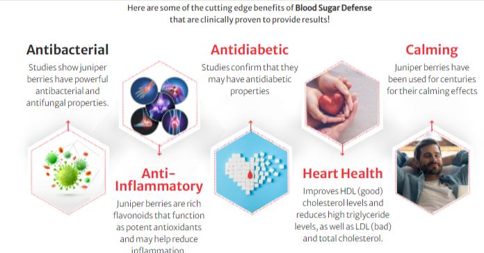 Blood Sugar Defense Reviews